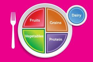 healthy-food-plate-mesogiaki-diatrofi-maria-pieridou-dietitian